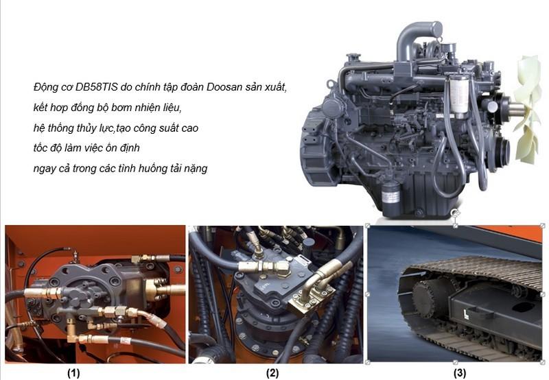 động cơ DB58TIS